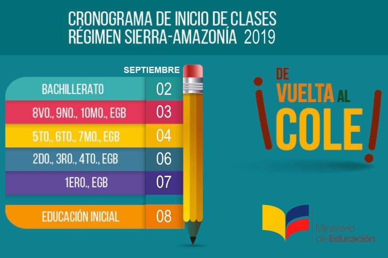 Ministerio de Educación - Cronograma Inicio de Clases