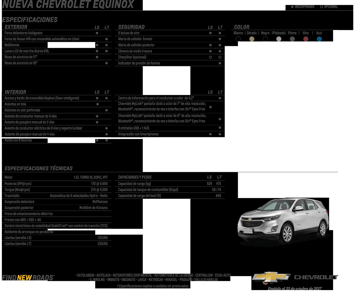 Chevrolet Equinox 2019 Ecuador Precio Opiniones Ficha Tecnica